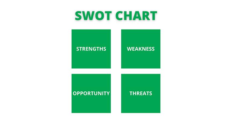 swot-chart-analysis