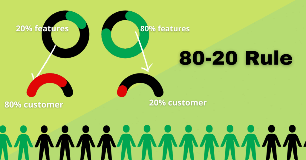 How You Can Apply 80-20 Rule In Your Designing?