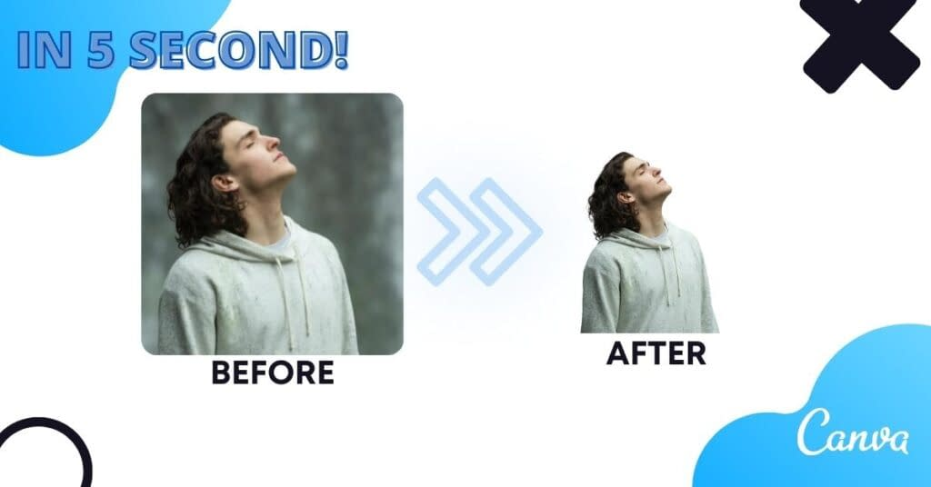 before-after-canva